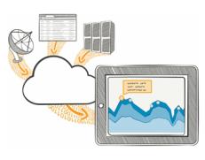 CloudDatacenter